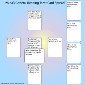 Learn The Tarot Izolda Trakhtenberg